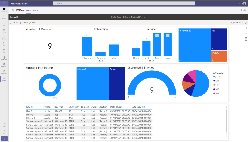 Teams Real Simple with Pictures: Power BI reports from Lists – the new way, or old? And getting them both intoTeams